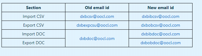 ADVISORY NEW OOCL EMAIL IDS