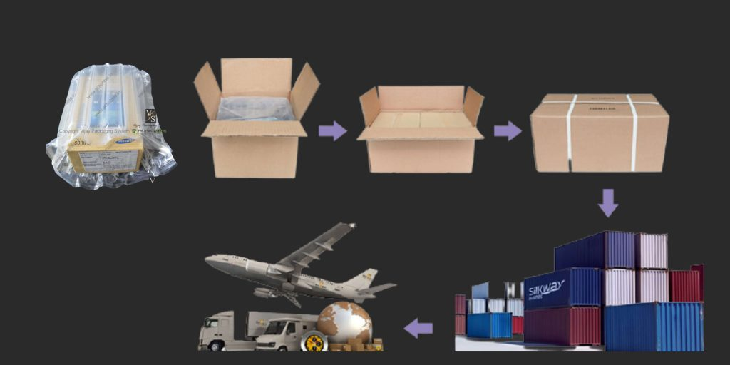packaging for mobile phone for air freight